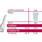 OneGloss PS Cups, Box of 50 Cups, with plastic shank. Provide the ideal finish to all composite