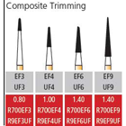 Alpen FG #UF9 - 30 Blade Composite Trimming Carbide Bur, Package of 5 Burs