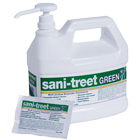 Sani-Treet Green Ecologically Friendly Multi-Purpose Enzymatic Concentrate