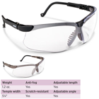 Uvex Genesis Safety Glasses - Earth Frame Clear Lens. Have a cushioned, vented