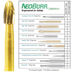 NeoBurr FG #7406 12-Blade Egg Shaped Trimming and Finishing Burs, Pack of 25