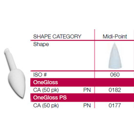 OneGloss PS Midi Points, Box of 50 Points. Provid